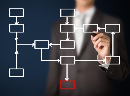 空のプロセスのフローチャート図を書くビジネス男性