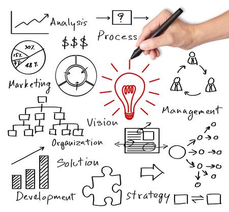 business hand: business hand writing business idea concept