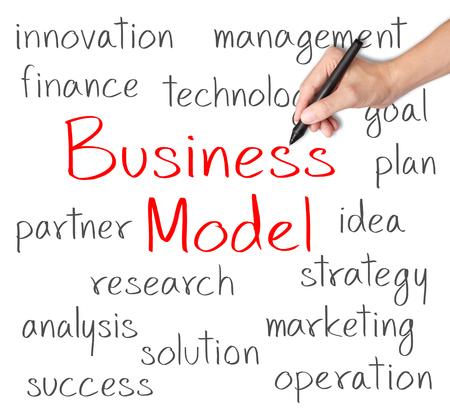 business model: zakelijk handschrift business model-concept