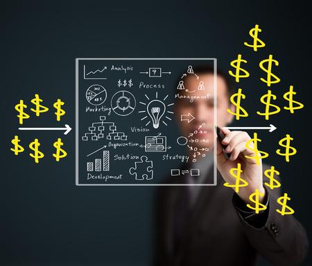 business man writing concept of business process make profit photo
