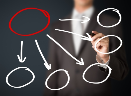 business man writing dispersing diagram photo