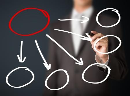 business man writing dispersing diagram