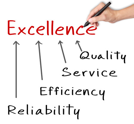 reliability: business hand writing concept of excellence quality, service, efficiency and reliability