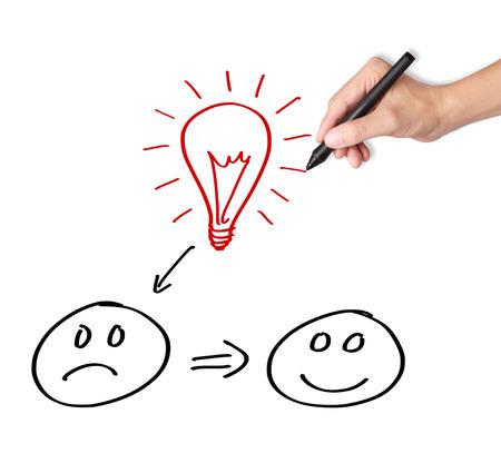 Handschrift Konzept der guten Idee Änderung der Stimmung, glücklich
