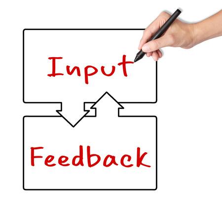 Business hand writing Input und Feedback Austausch-Konzept Lizenzfreie Bilder