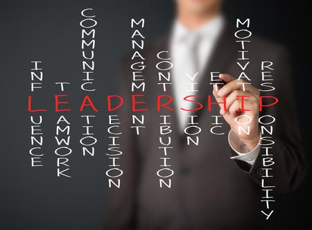 business man writing leadership skill by crossword photo