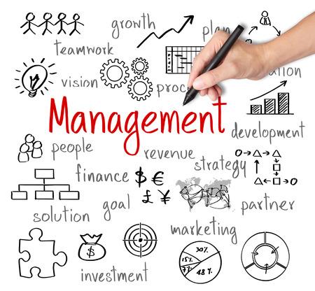 business hand writing management scheme Stock Photo - 25072883