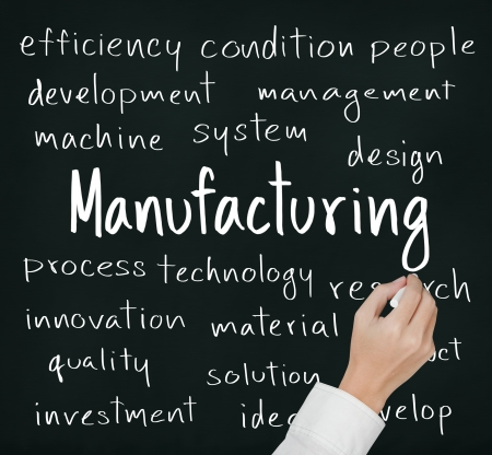 place of research: business hand writing manufacturing concept