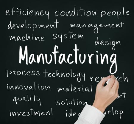 Business-Handschrift Fertigungskonzept Lizenzfreie Bilder