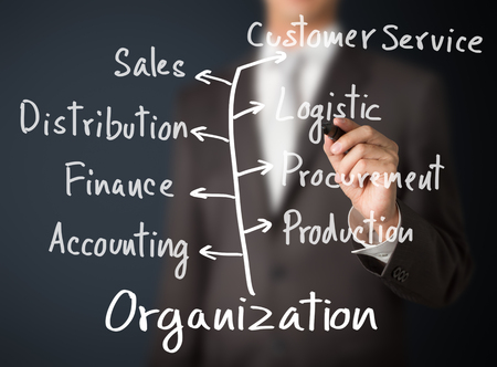 business man writing organization with main department photo