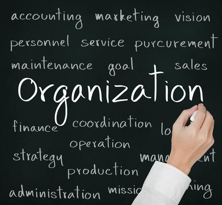 business hand writing organization concept photo
