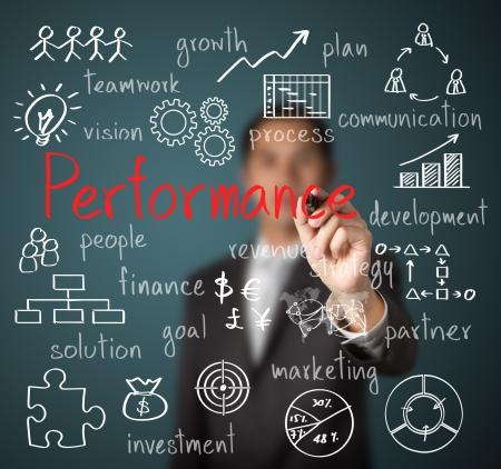 financial performance: businessman writing performance business scheme