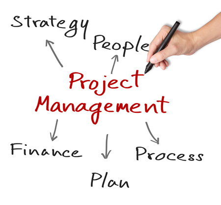 business hand writing project management concept photo