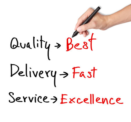 business hand writing product and service evaluation on quality, delivery and service photo