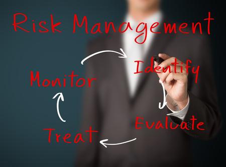 risk management: business man writing concept of risk management