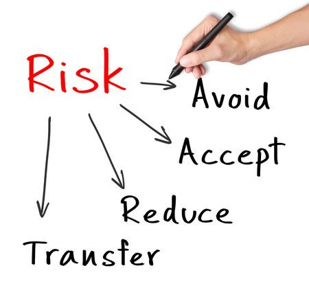 hand writing risk management concept avoid - accept - reduce - transfer Stock Photo