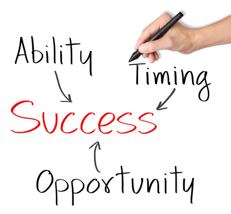 tally: business hand writing concept of success by matching of ability timing and opportunity Stock Photo