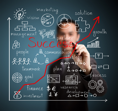 business man writing business success by many  process