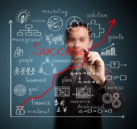 Geschäftsmann schriftlich Geschäftserfolg von vielen Verfahren