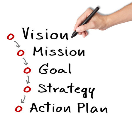 plan de accion: mano negocio de la escritura de procesos de negocio concepto visi�n - misi�n - meta - estrategia - un plan de acci�n Foto de archivo