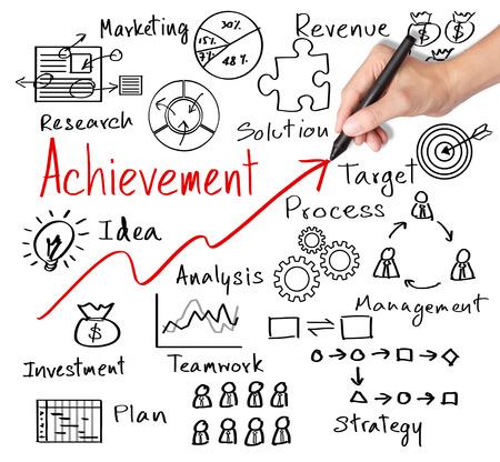 ビジネス手書きの多くのプロセスによってビジネス達成