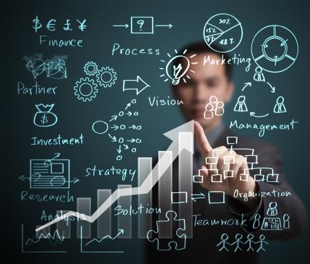uomo d'affari che punta a successo grafico con processi di business