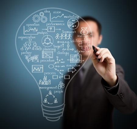 diagrama de procesos: hombre de negocios la escritura del negocio concepto de idea