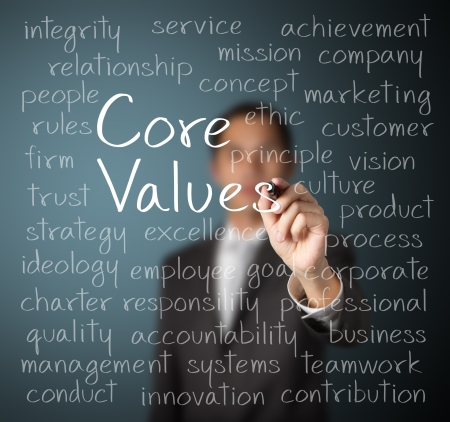 value: business man writing concept of core values Stock Photo