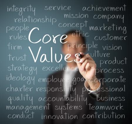 wartości: pisanie człowiek biznesu koncepcja podstawowych wartości