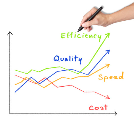 business man writing increased quality - speed - efficiency and reduced cost graph