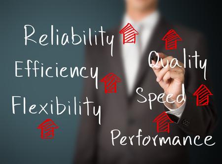 hombre de negocios escribiendo creciente fiabilidad, calidad, eficiencia, flexibilidad, rendimiento y velocidad