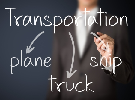 hand chain: business man writing three transportation mode Stock Photo