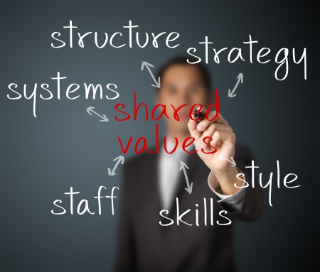 business man writing shared values management concept photo