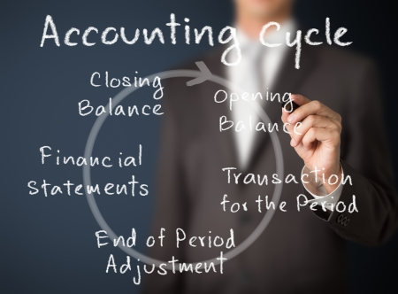 business man writing accounting cycle Stock Photo
