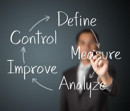 business man writing improvement process concept photo