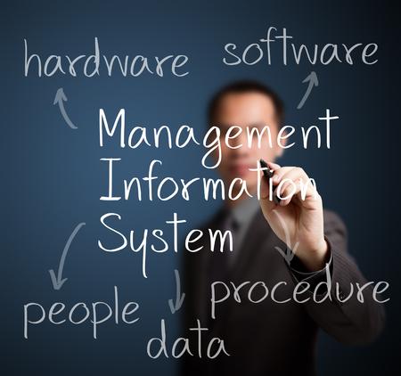 management system: business man writing management information system concept