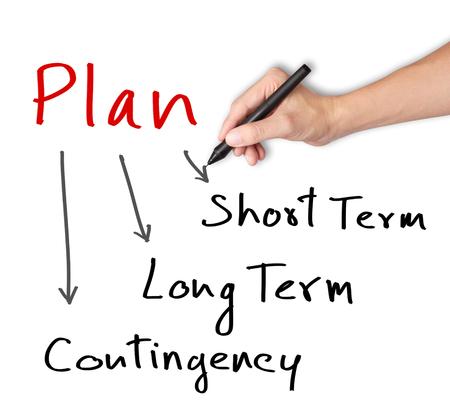 pertinente: planificaci�n escritura de la mano de negocios concepto de tiempo relevante plan de negocios