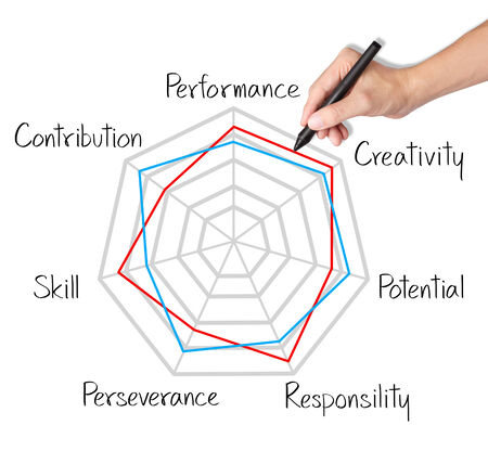 collate: business hand writing comparison of attribute evaluation score on radar chart Stock Photo