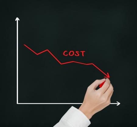 graphique de la main d'affaires de la réduction des coûts d'écriture Banque d'images