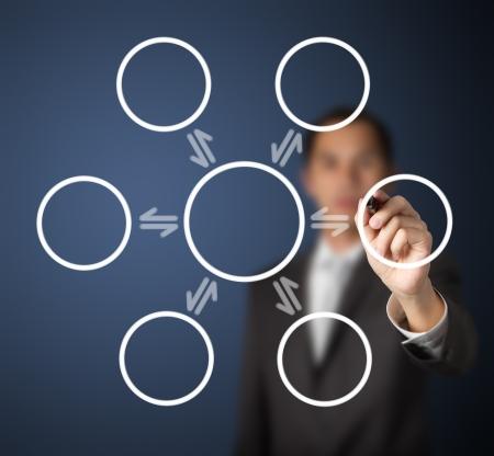 centric: business man writing center exchange diagram