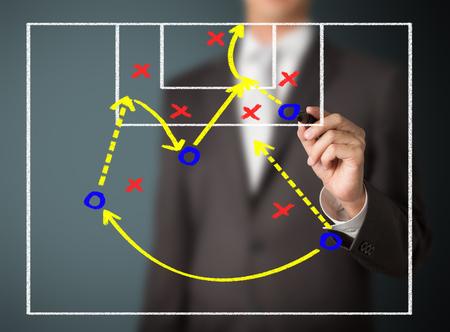 Fußballtrainer schriftlich Angriffsspiel Strategie
