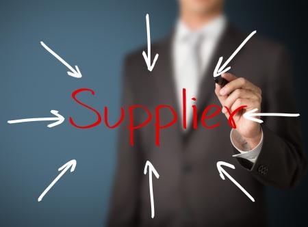 deficient: business man writing target supplier access