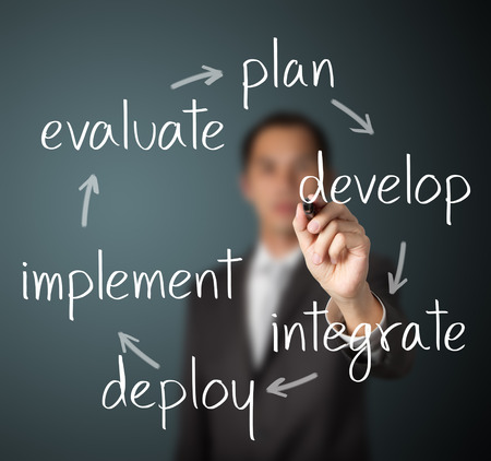 implement: businessman writing business improvement cycle plan - develop - integrate - deploy - implement - evaluate