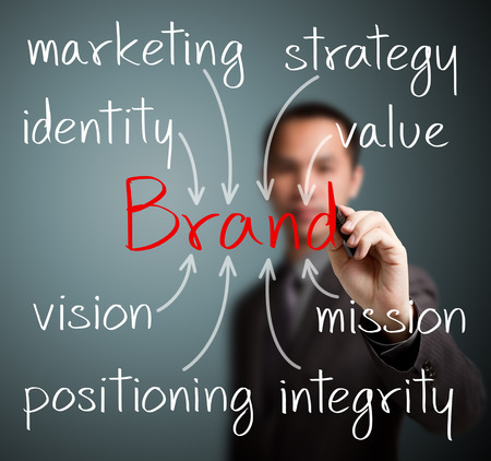 business man writing brand building concept Stock Photo