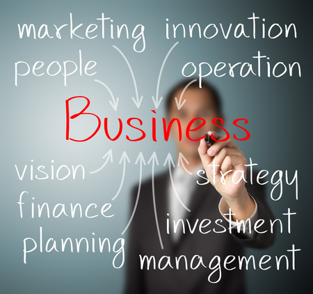 businessman writing business concept Stock Photo