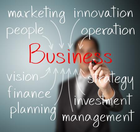 businessman writing business concept Banque d'images