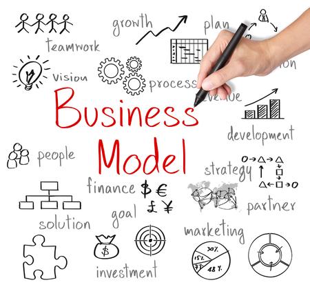 business model: bedrijfsleven hand schrijven van business model-concept