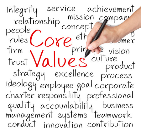 business hand writing concept of core values photo