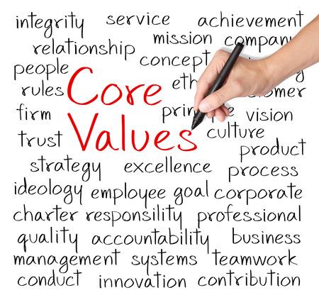 écrit de la main d'affaires concept de valeurs fondamentales