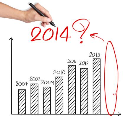 la main d'affaires écrit question sur 2014 sur le graphique